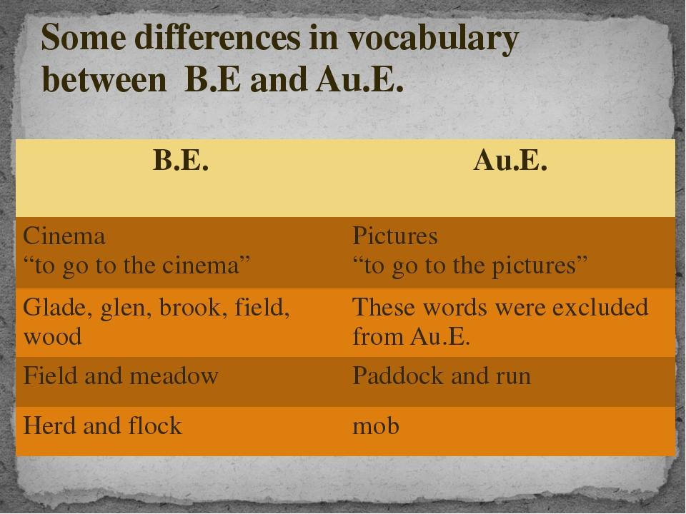 """Some differences in vocabulary between B.E and Au.E. B.E. Au.E. Cinema """"to go..."""