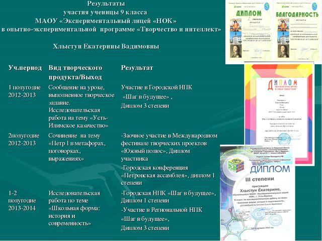 Результаты участия ученицы 9 класса МАОУ «Экспериментальный лицей «НОК» в опы...