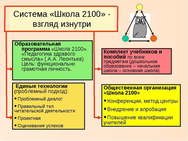 Система «Школа 2100» - взгляд изнутри Образовательная программа «Школа 2100»....