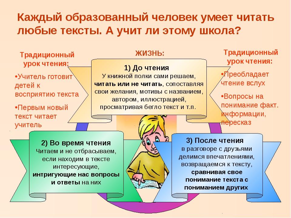 3) После чтения в разговоре с друзьями делимся впечатлениями, возвращаемся к...