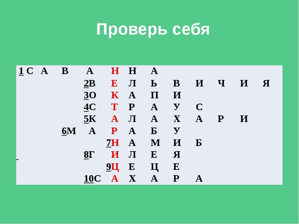 Параграф 28 Знать таблицу По выбору подготовить сообщения о национальном пар...