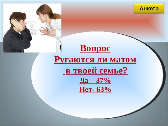 www.themegallery.com Вопрос Ругаются ли матом в твоей семье? Да – 37% Нет- 63%
