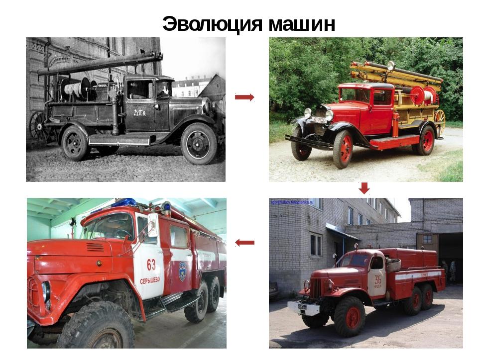 Эволюция машин