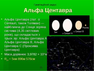 Альфа Центавра Альфа Центавра (лат. α Centauri, також Толіман) — найближча до