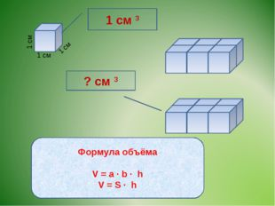 1 см 1 см 1 см 1 см 3 ? см 3 Формула объёма V = a · b · h V = S · h