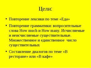 Цели: Повторение лексики по теме «Еда» Повторение грамматики: вопросительные