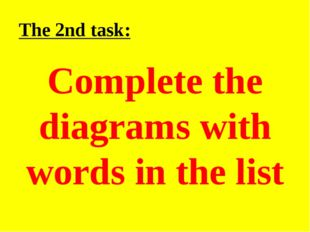 The 2nd task: Complete the diagrams with words in the list