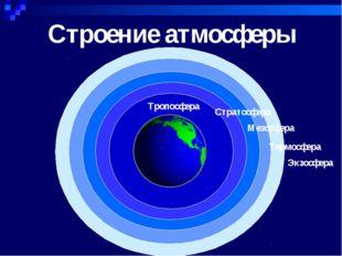 Строение атмосферы Тропосфера Стратосфера Мезосфера Термосфера Экзосфера Земля