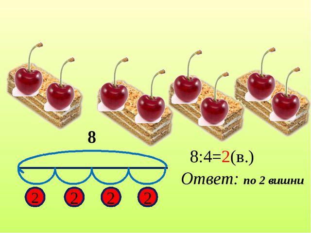 8 2 2 2 2 8:4=2(в.) Ответ: по 2 вишни