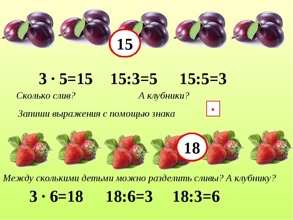 Запиши выражения с помощью знака ∙ 3 ∙ 5=15 15:3=5 15:5=3 3 ∙ 6=18 18:6=3 18:...