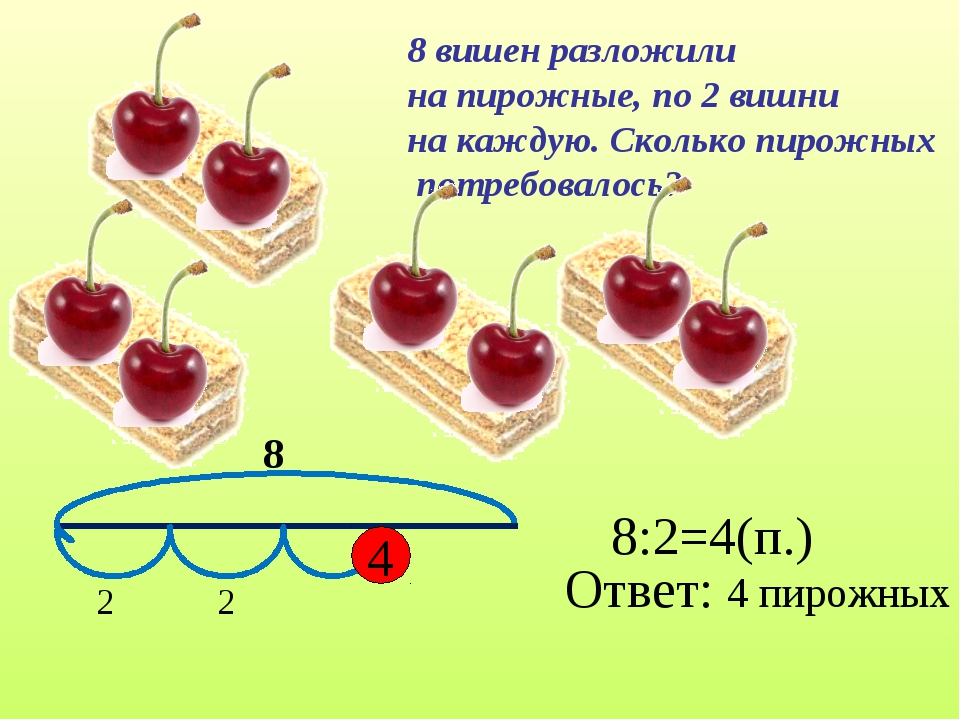 8 вишен разложили на пирожные, по 2 вишни на каждую. Сколько пирожных потребо...