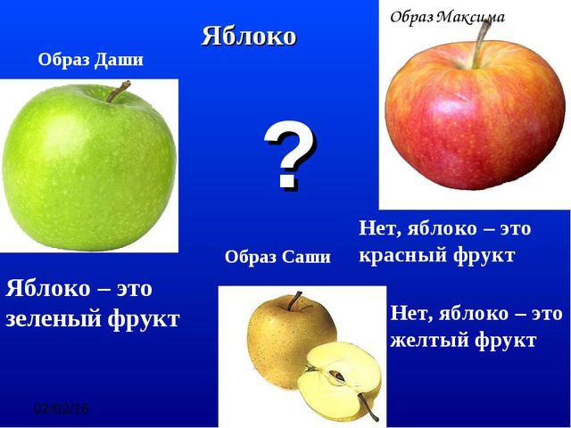 Яблоко Образ Даши Образ Саши Образ Максима Яблоко – это зеленый фрукт Нет, яб...