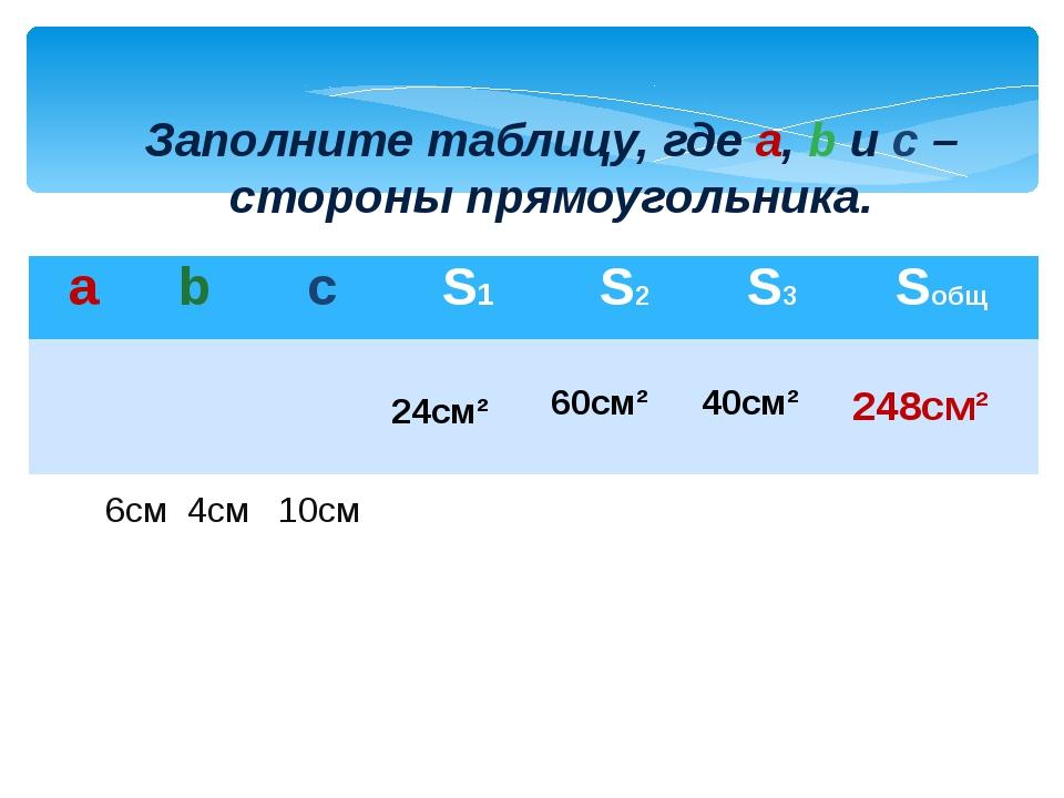 Заполните таблицу, где а, b и c – стороны прямоугольника. 6см 4см 10см 60см²...