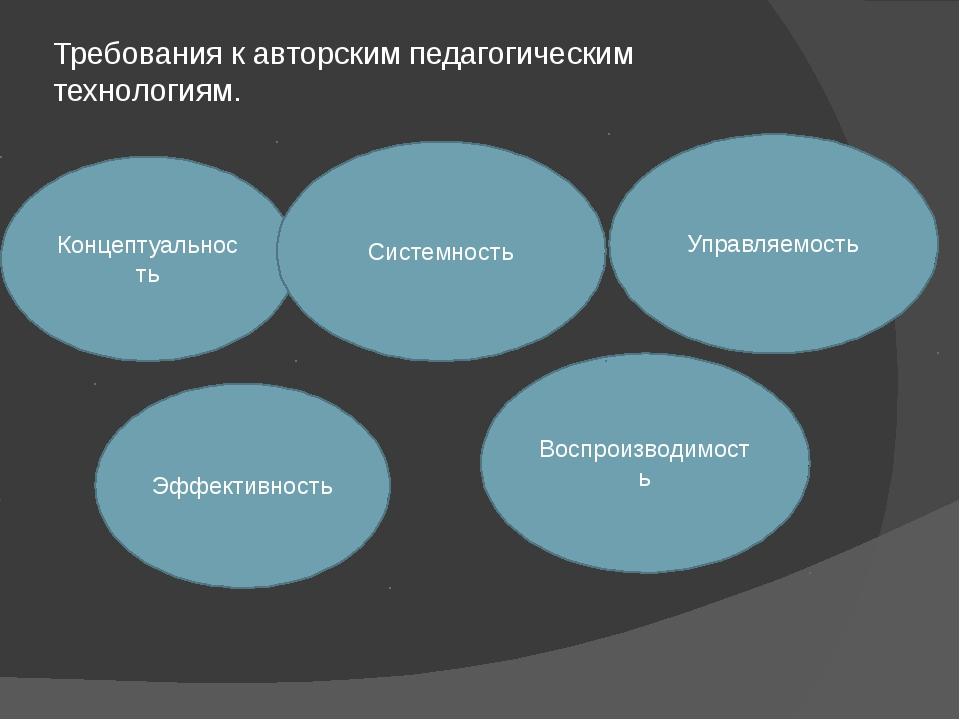 Требования к авторским педагогическим технологиям. Концептуальность Воспроизв...