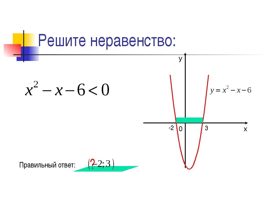 Решите неравенство: ? 3 -2 Правильный ответ: 0 у х
