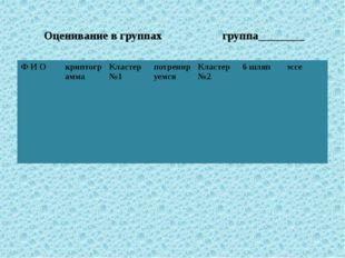 Оценивание в группах группа________ Ф И О криптограмма Кластер №1 потренируем