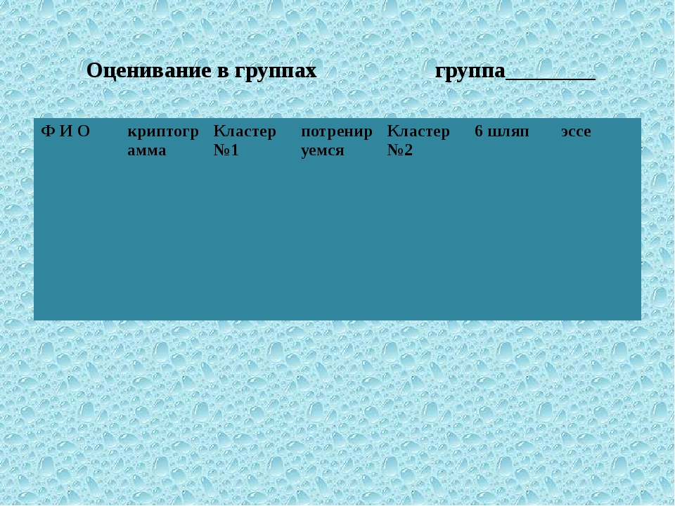 Оценивание в группах группа________ Ф И О криптограмма Кластер №1 потренируем...