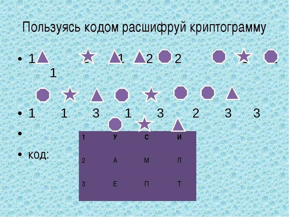 Пользуясь кодом расшифруй криптограмму 1 1 1 2 2 1 2 1 1 1 3 1 3 2 3 3 код: 1...