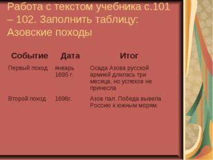 Работа с текстом учебника с.101 – 102. Заполнить таблицу: Азовские походы