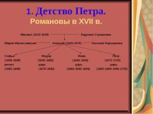1. Детство Петра. Романовы в ХVII в. Михаил (1613-1645) Евдокия Стрешнева Мар