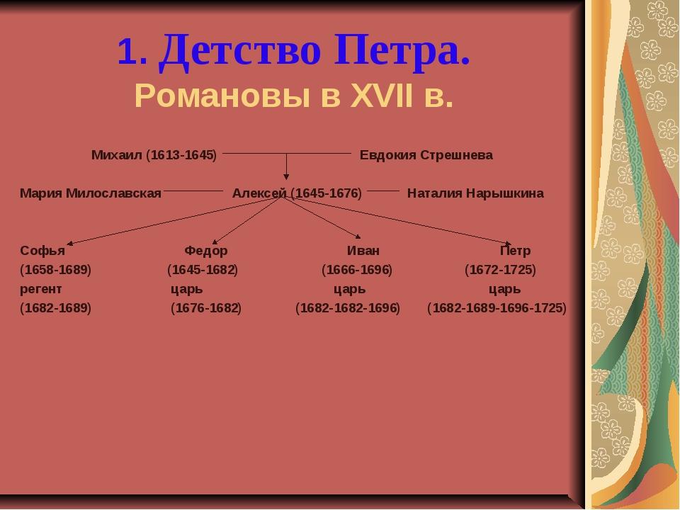 1. Детство Петра. Романовы в ХVII в. Михаил (1613-1645) Евдокия Стрешнева Мар...