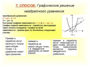 7. СПОСОБ: Графическое решение квадратного уравнения преобразуем уравнение х2