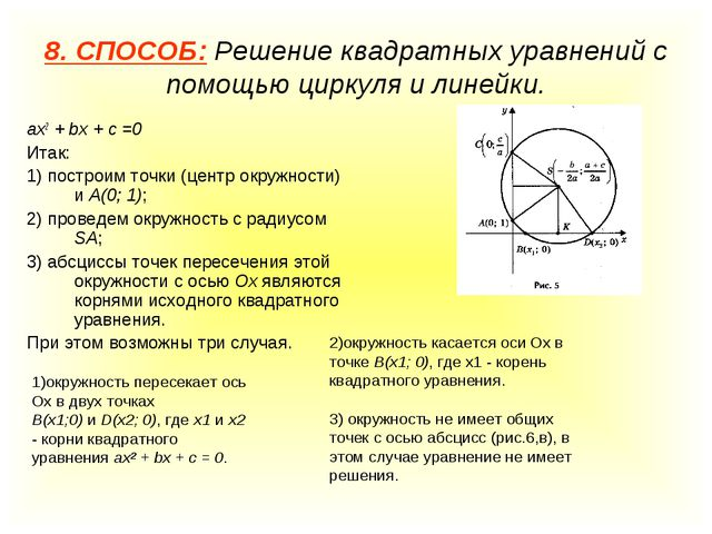 8. СПОСОБ: Решение квадратных уравнений с помощью циркуля и линейки. ах2 + bх...