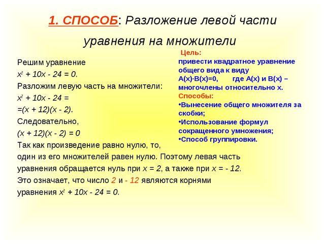 1. СПОСОБ: Разложение левой части уравнения на множители Решим уравнение х2 +...