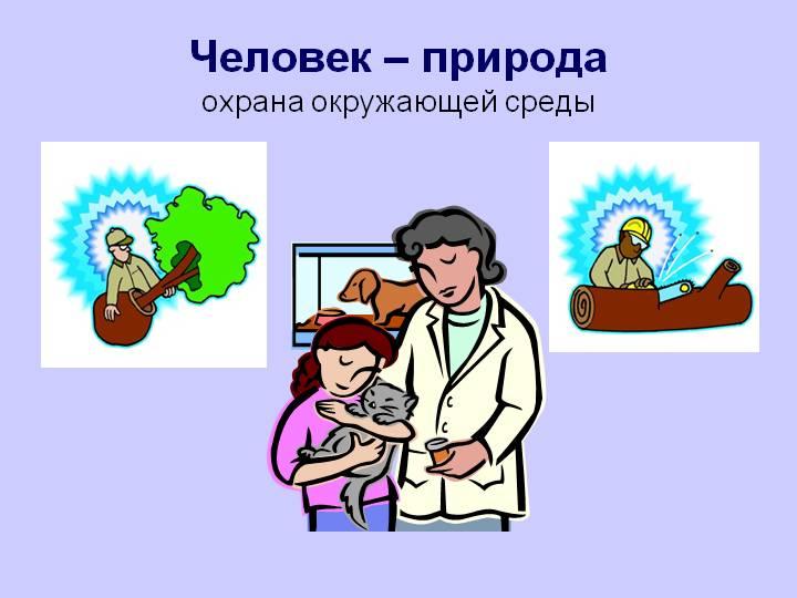 http://900igr.net/datas/obschestvoznanie/Professija-i-chelovek/0007-007-CHelovek-priroda-okhrana-okruzhajuschej-sredy.jpg