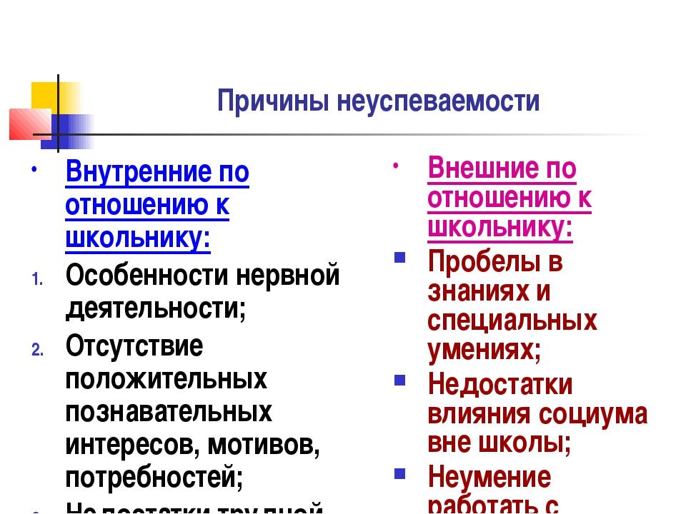 Внутренние по отношению к школьнику: Особенности нервной деятельности; Отсутс...