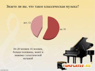 Знаете ли вы, что такое классическая музыка? Из 28 человек 16 человек, больше