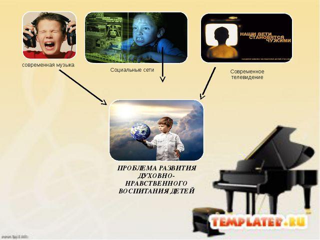 современная музыка Социальные сети Современное телевидение ПРОБЛЕМА РАЗВИТИЯ...