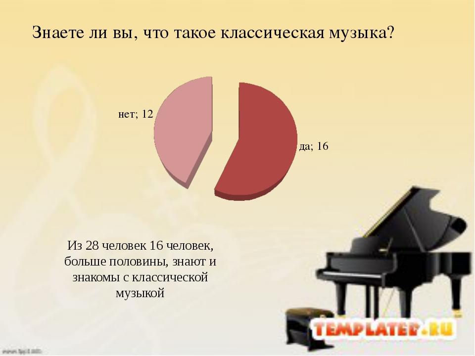Знаете ли вы, что такое классическая музыка? Из 28 человек 16 человек, больше...