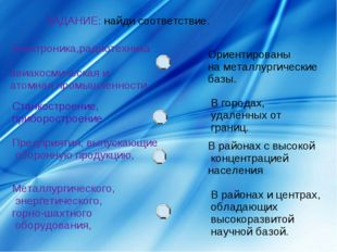 ЗАДАНИЕ: найди соответствие. Электроника,радиотехника, авиакосмическая и атом