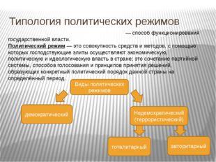 Типология политических режимов Виды политических режимов демократический Неде