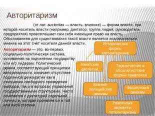 Авторитаризм Авторитари́зм (от лат.auctoritas— власть, влияние)— форма вла