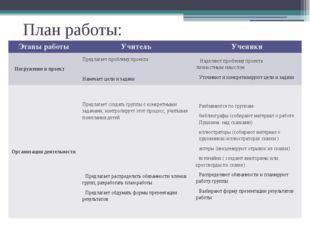 План работы: Этапы работы Учитель Ученики Погружение в проект Предлагает про