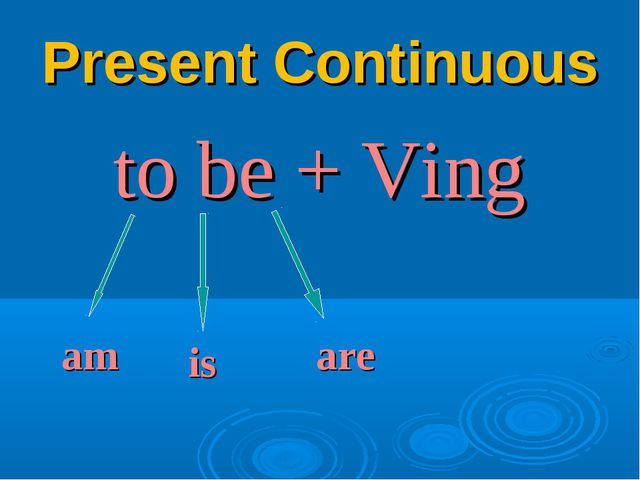 Present Continuous to be + Ving am is are