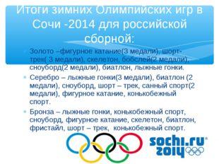 Золото –фигурное катание(3 медали), шорт-трек( 3 медали), скелетон, бобслей(2