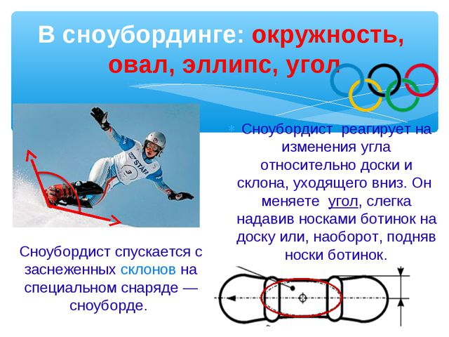 В сноубординге: окружность, овал, эллипс, угол Сноубордист реагирует на измен...