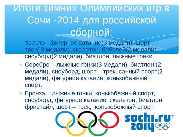 Золото –фигурное катание(3 медали), шорт-трек( 3 медали), скелетон, бобслей(2...