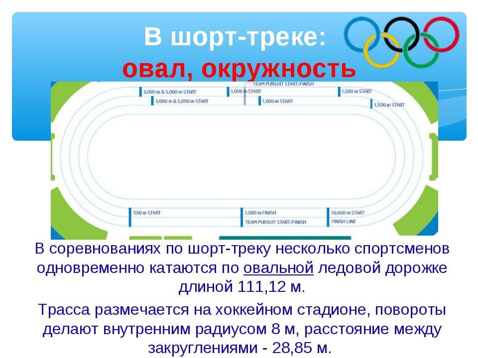 В шорт-треке: овал, окружность В соревнованиях по шорт-треку несколько спортс...
