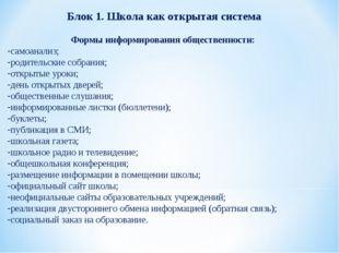 Блок 1. Школа как открытая система Формы информирования общественности: самоа