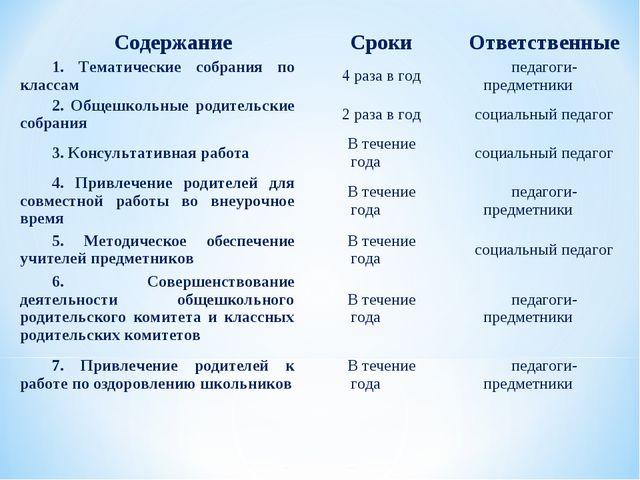 СодержаниеСрокиОтветственные 1. Тематические собрания по классам4 раза в г...