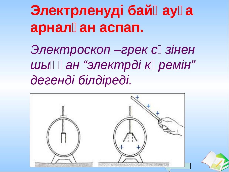 Электрон Р.Милликен e = 1,6·10 -19 Кл Ашық сабақтар