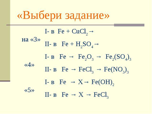 «Выбери задание» на «3»I- в Fe + CuCl2→ II- в Fe + H2SO4→ «4»I- в Fe → Fe2...