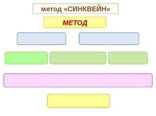 метод «СИНКВЕЙН» МЕТОД