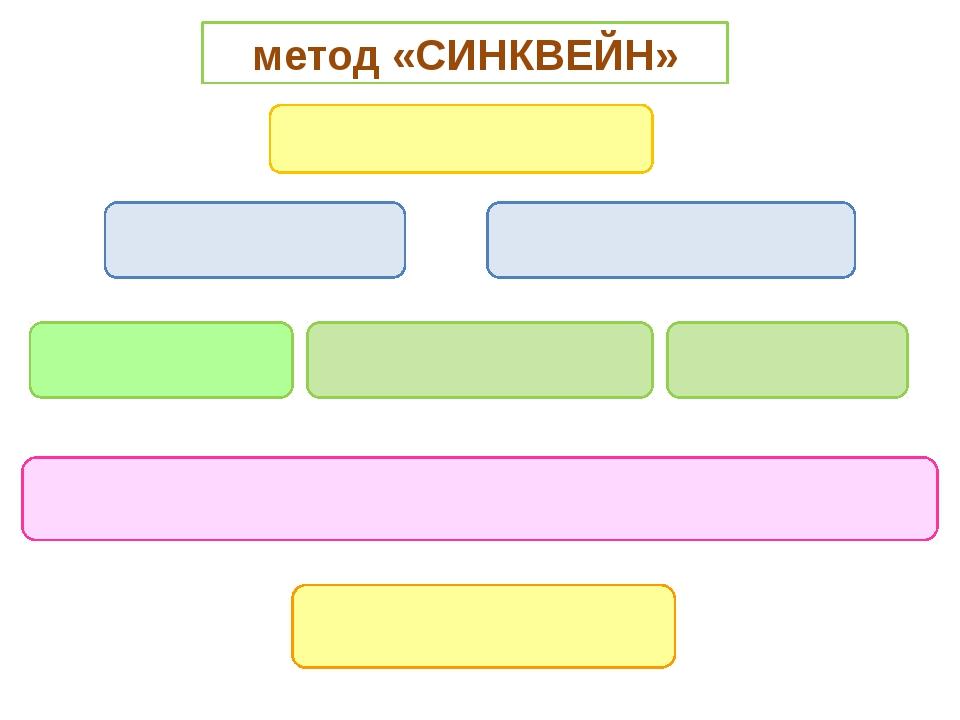 метод «СИНКВЕЙН»