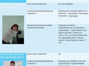 Опрос провели Коновалова А., Чувалова Е. Фото: Кирьяновой В. ЧупруноваЕкатери