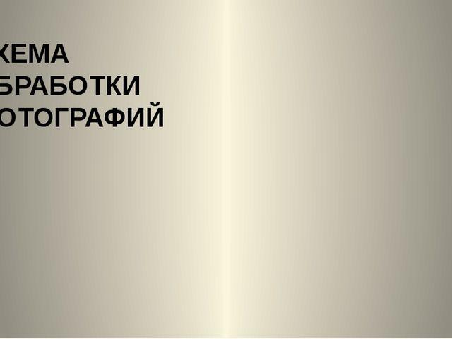 СХЕМА ОБРАБОТКИ ФОТОГРАФИЙ